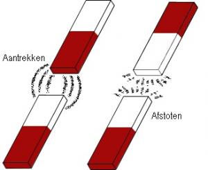 Hoe polariteiten samenwerken-dualiteiten en deelpersonen-tegenpolen